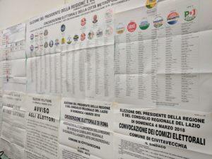 Sfiducia dei risparmiatori, Candidati delle liste elettorali